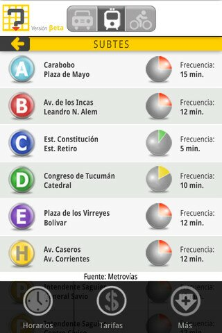 Informate sobre el estado del tránsito en Buenos Aires con BA Móvil
